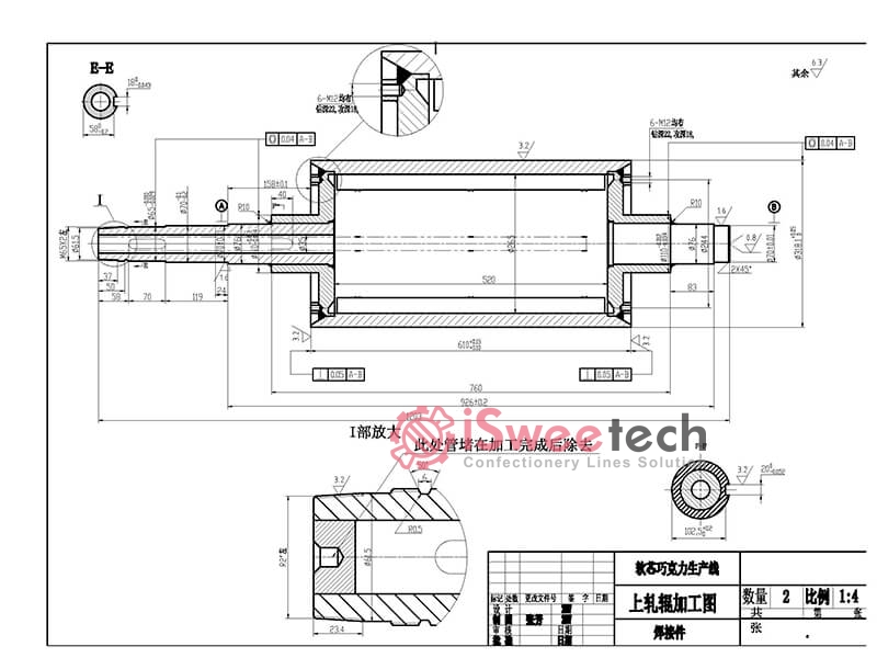 Chocolate Rolling & Forming Machine