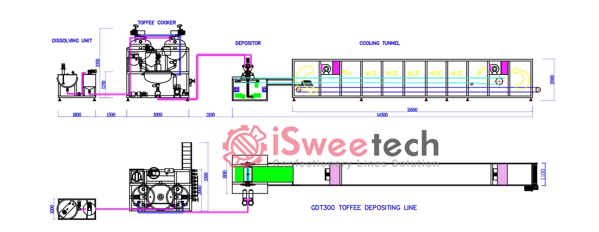 GDT300 Deposited Toffee Production Line