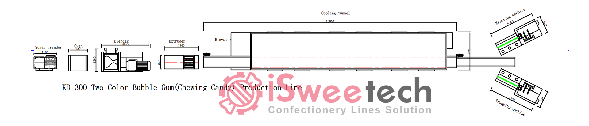 KD300 Cut & Wrapped Toffee/Chewing Candy Production Line