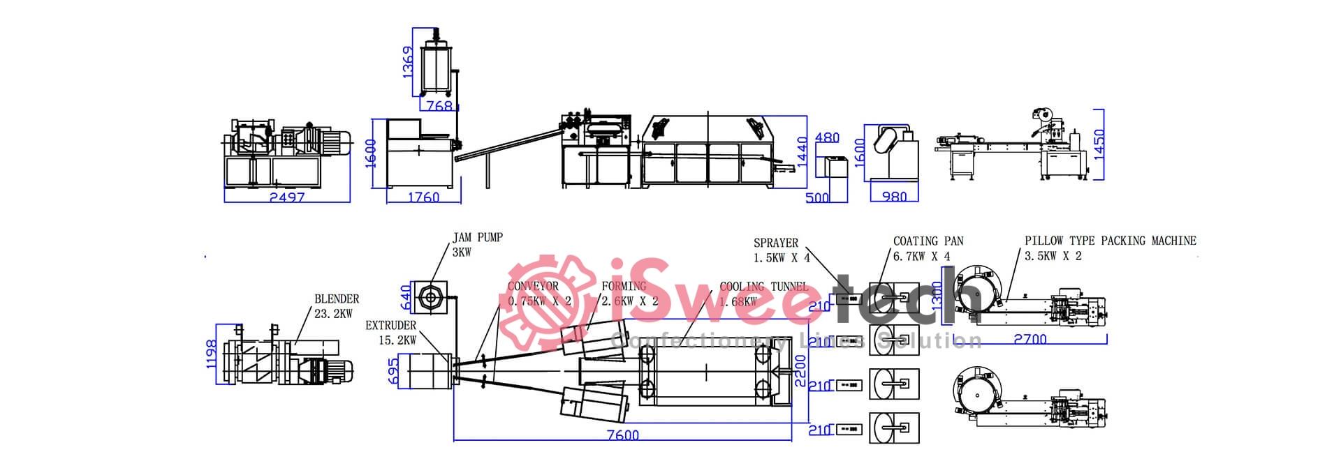 QP150 Abnormal Shape Bubble Gum Producing Line Drawing