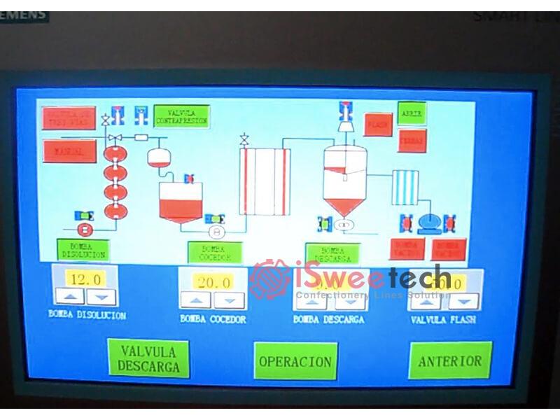 TG PLC Control System