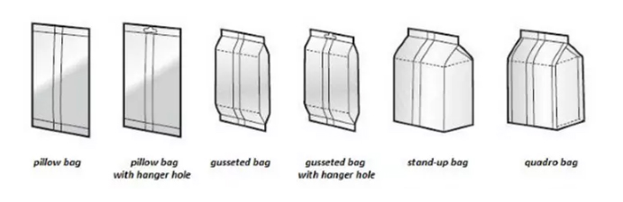 candy-packaging-bag-types