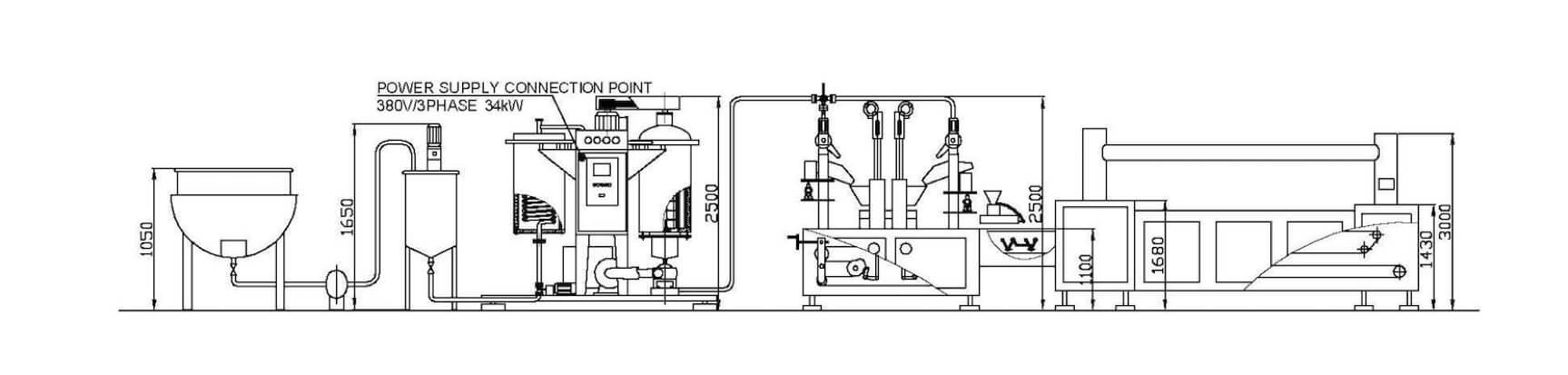 deposited-lollipop-production-line-gdl