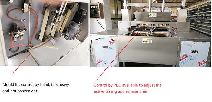 Automatic candy mold lifting with PLC control