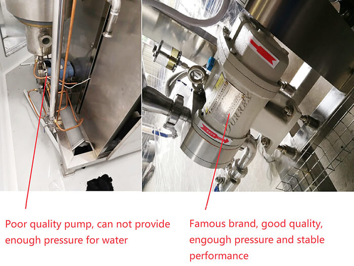 Poor-quality Pump Vs Brand Pump